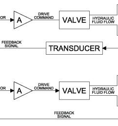 pneumatic solenoid valve asco redhat 2 wiring diagram free wiring diagram on fuel pump wiring diagram  [ 1604 x 820 Pixel ]