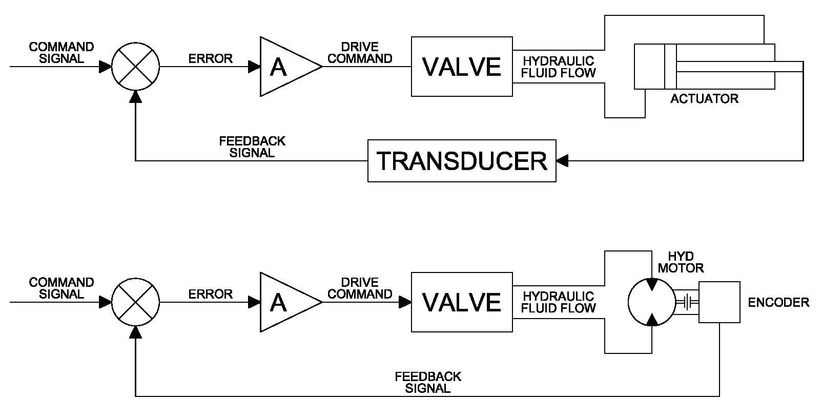 asco red hat wiring diagram msd ignition pro mag redhat 2 free