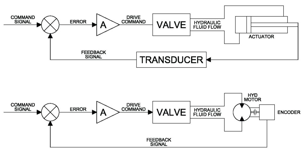 medium resolution of  pneumatic solenoid valve asco redhat 2 wiring diagram free wiring diagram on fuel pump wiring diagram