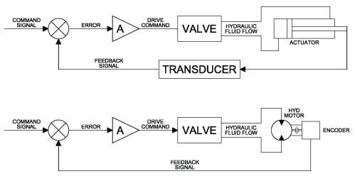 small resolution of  pneumatic solenoid valve asco redhat 2 wiring diagram free wiring diagram on fuel pump wiring diagram