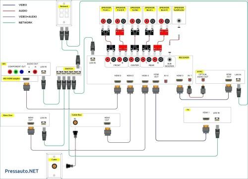 small resolution of att uverse cat5 wiring diagram att uverse cat5 wiring diagram att uverse wiring diagram elegant