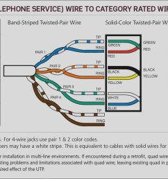 phone wiring color code book wiring diagram expert avaya phone wiring color code [ 2031 x 970 Pixel ]