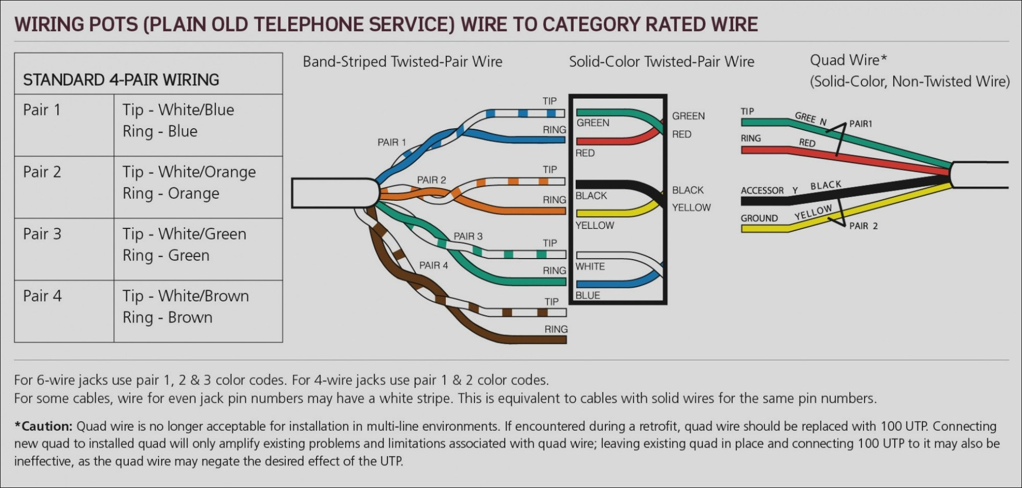 hight resolution of phone wiring color code book wiring diagram expert avaya phone wiring color code