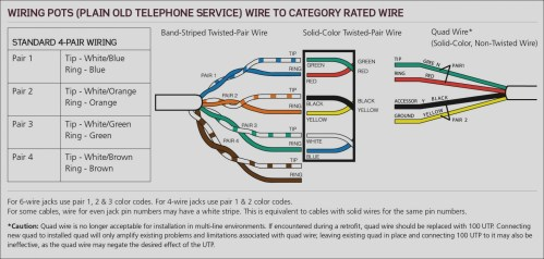 small resolution of phone wiring color code book wiring diagram expert avaya phone wiring color code
