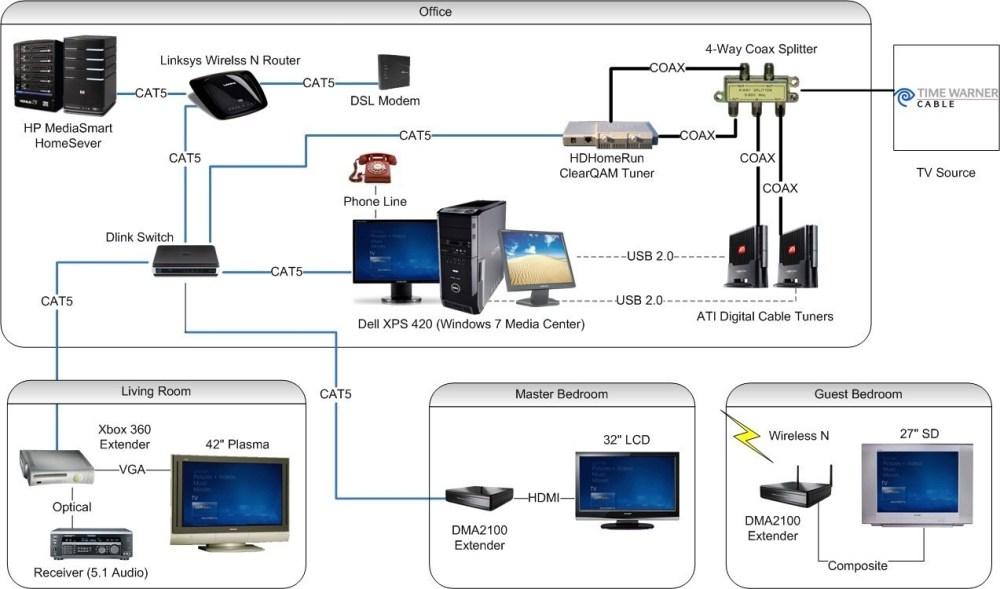 medium resolution of att uverse cat5 wiring diagram