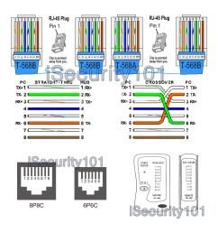 att uverse cat5 wiring diagram [ 1600 x 1600 Pixel ]