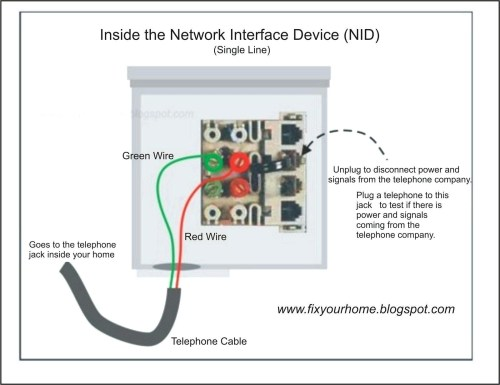 small resolution of furthermore outside phone box wiring on phone demarcation box wiring dsl outside box wiring diagram