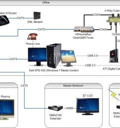 att uverse wiring diagram att uverse wiring diagram efcaviation inside 2 requirements 6 1t [ 1273 x 750 Pixel ]