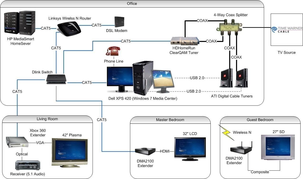 hight resolution of att uverse wiring diagram att uverse wiring diagram efcaviation inside 2 requirements 6 1t