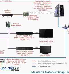 att uverse wiring diagram [ 1056 x 794 Pixel ]