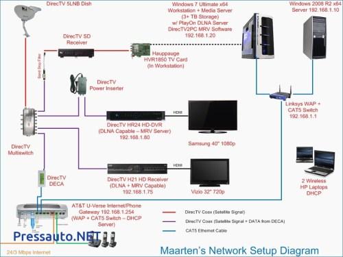 small resolution of att uverse wiring diagram