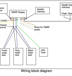 atwood water heater switch wiring diagram atwood water heater wiring diagram best hydro flame rv [ 1091 x 848 Pixel ]