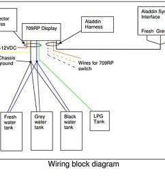 atwood water heater wiring diagram free wiring diagram rh ricardolevinsmorales com camper furnace wiring diagram rv furnace wiring diagram [ 1091 x 848 Pixel ]