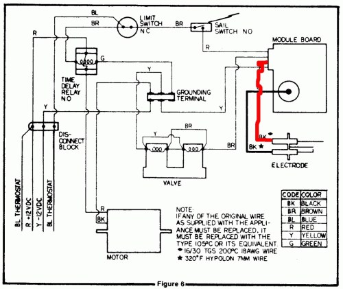 small resolution of atwood mobile furnace wiring diagram schematic diagram on atwood heater diagram keystone rv electrical