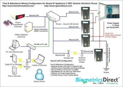 small resolution of av wiring diagram software