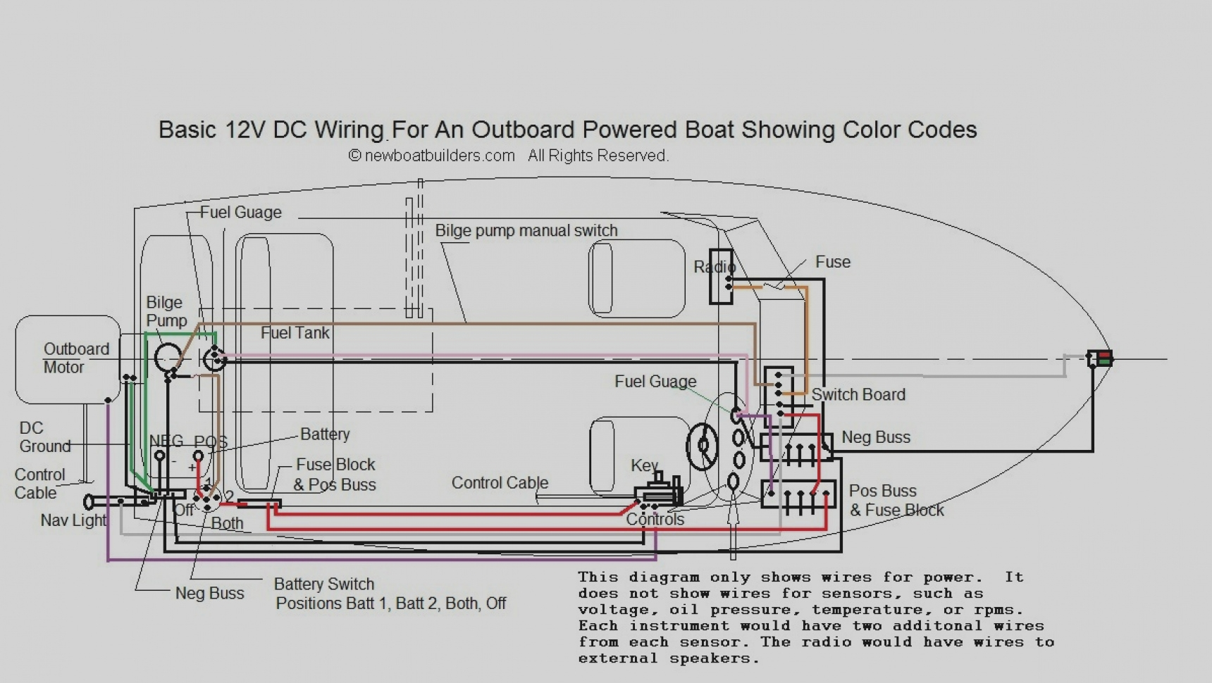 Wiring Diagram Bass Tracker Boat | Bass Tracker Boat Wiring Diagram Fuses |  | Wiring Diagram