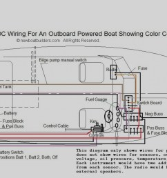 2001 bass tracker wiring diagram bass tracker wiring schematic free wiring diagram bass cat wiring [ 1720 x 970 Pixel ]