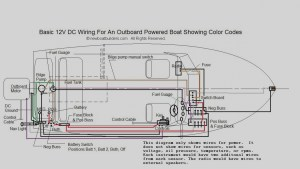 Bass Tracker Wiring Schematic | Free Wiring Diagram