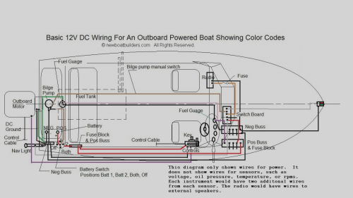 small resolution of tracker wiring schematic wiring diagram centrebass tracker wiring schematic free wiring diagrambass tracker wiring schematic elegant