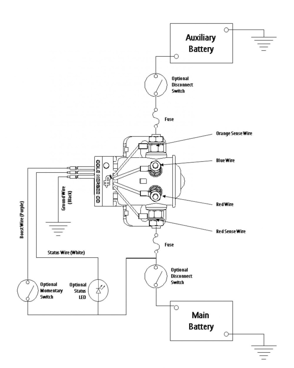 medium resolution of battery isolator wiring diagram gmc truck my wiring diagram wiring diagram 95 battery isolator diagrams 1 wire alternator wiring