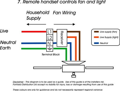 small resolution of  belimo lmb24 3 t wiring diagram free wiring diagram on jr403e wiring schematic