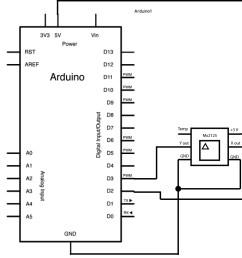 bently nevada accelerometer wiring diagram arduino memsic2125 rh arduino cc 3 5mm jack wiring diagram [ 1129 x 1129 Pixel ]