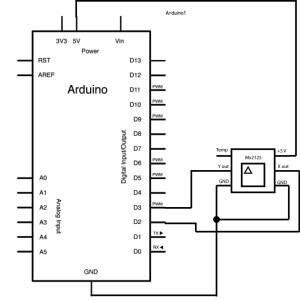 Bently Nevada Accelerometer Wiring Diagram   Free Wiring