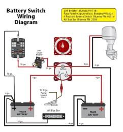 rv dual batteries wiring wiring diagram expertrv batteries wiring diagram on youtube 18 [ 1190 x 1196 Pixel ]