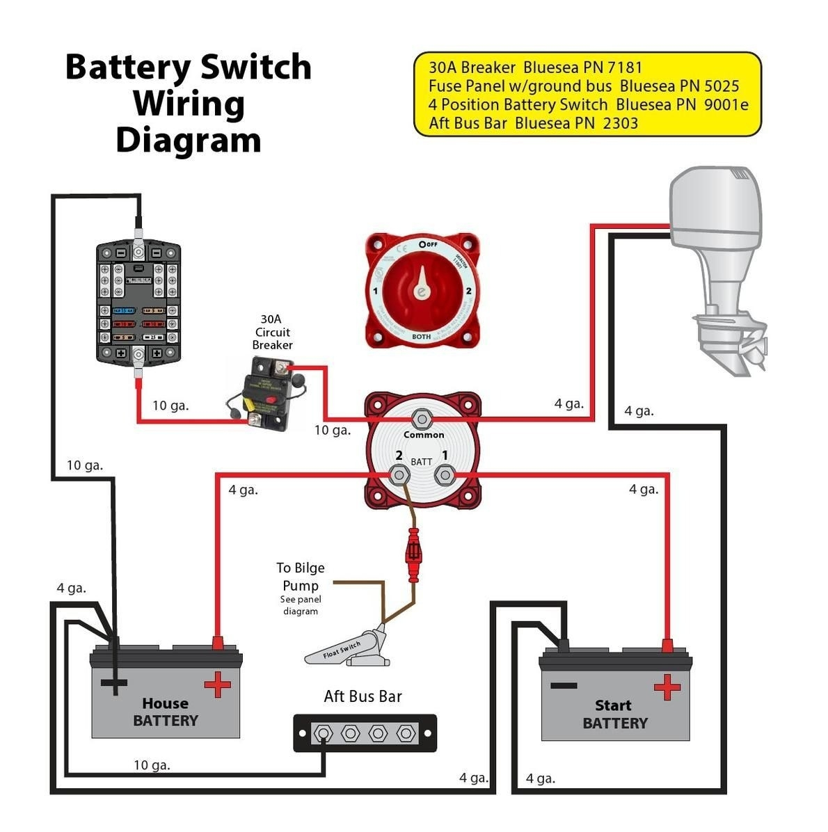 hight resolution of rv dual batteries wiring wiring diagram expertrv batteries wiring diagram on youtube 18