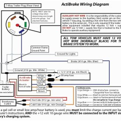Reese Trailer Light Wiring Diagram 1971 Vw Beetle Starter Big Tex Dump Free