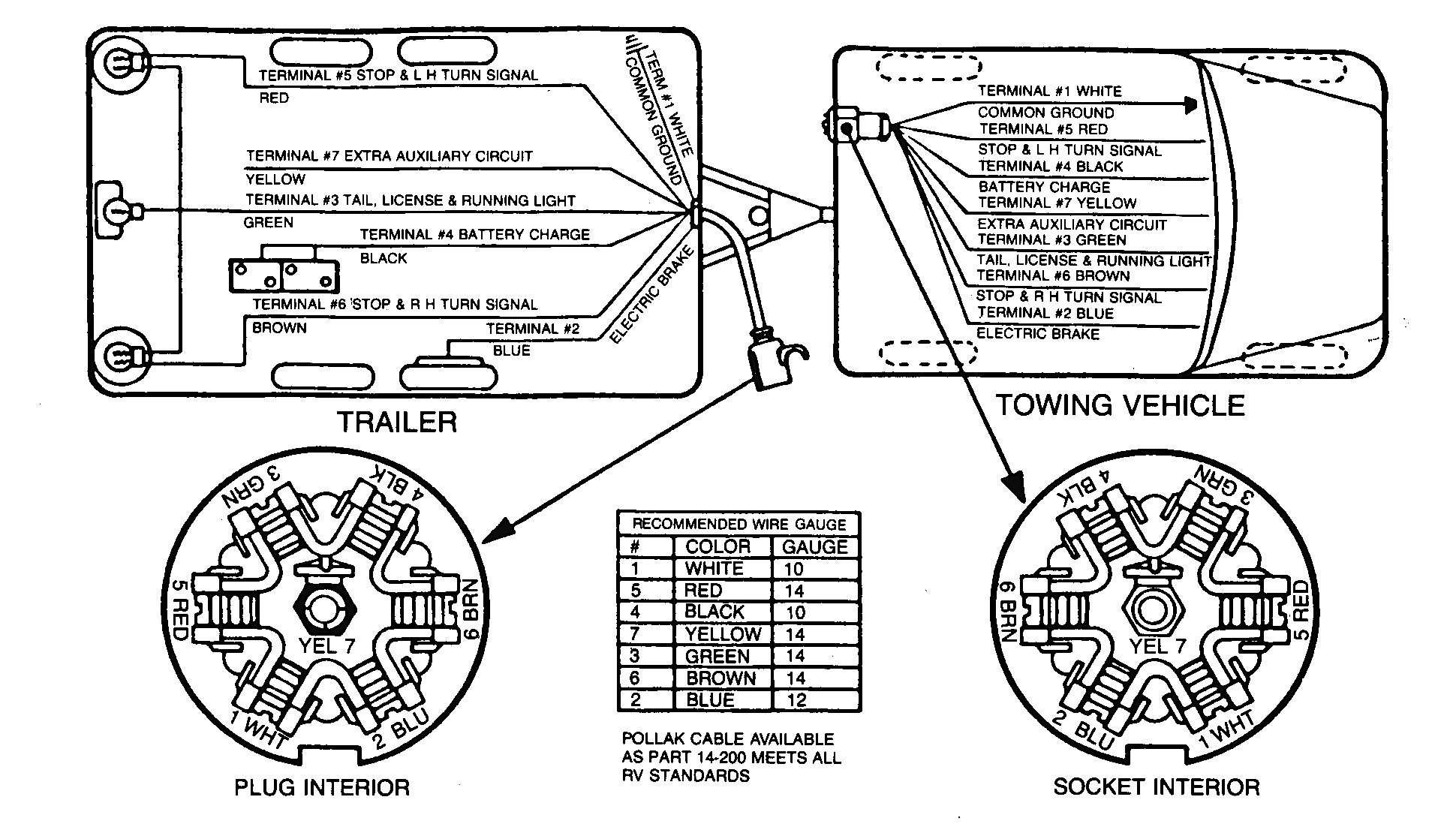 Wiring Diagram For A Trailer Lights