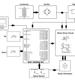 bldc motor controller wiring diagram two speed motor wiring diagram 3 phase fresh rpm display [ 2889 x 2223 Pixel ]