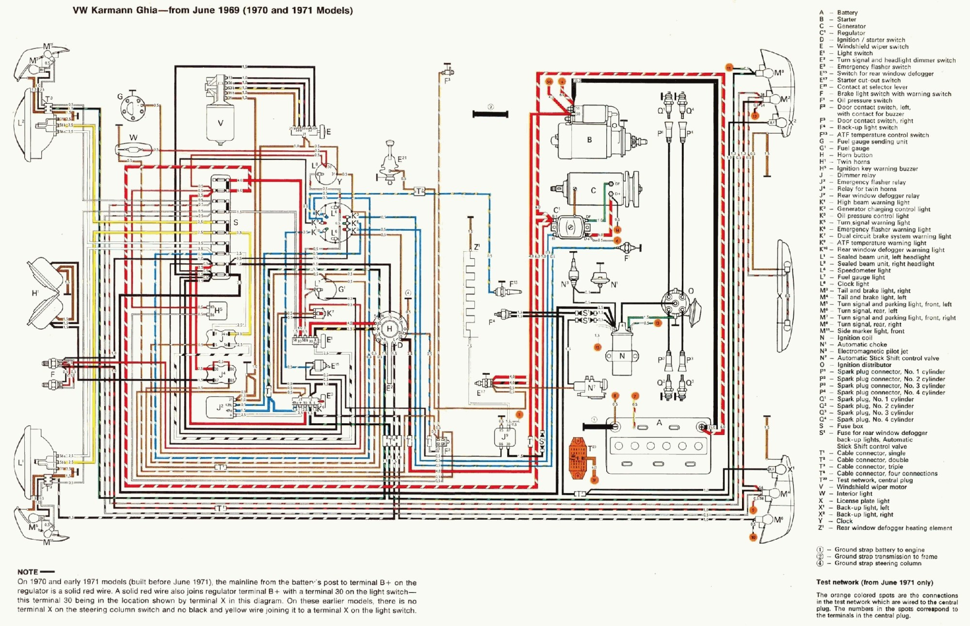 hight resolution of bluebird wiring diagrams simple wiring post rh 29 asiagourmet igb de 1993 bluebird bus wiring diagram