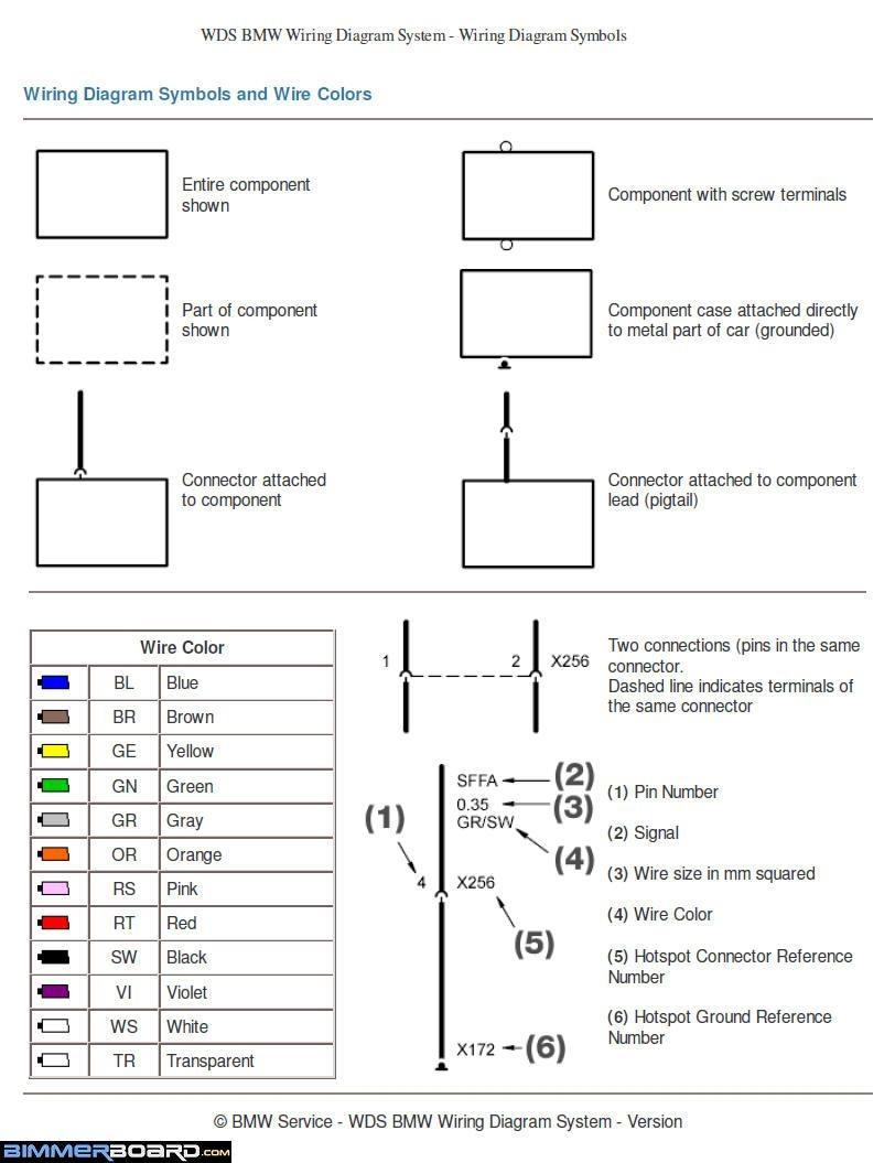 Wiring Diagram Color Codes - Data Wiring Diagram