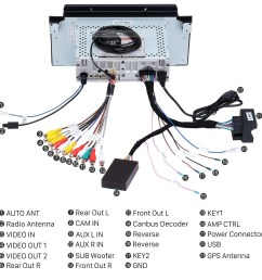 bmw x5 stereo wiring diagram l322 amplifier wiring diagram best 9 zoll 2000 2007 bmw [ 1500 x 1500 Pixel ]