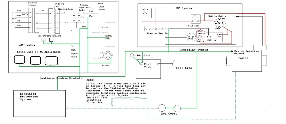 medium resolution of  basic electrical wiring diagram boat boat bonding wiring diagram