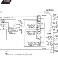 boiler wiring diagram steam boiler wiring diagram new boiler control wiring diagrams steam 13j [ 1152 x 772 Pixel ]