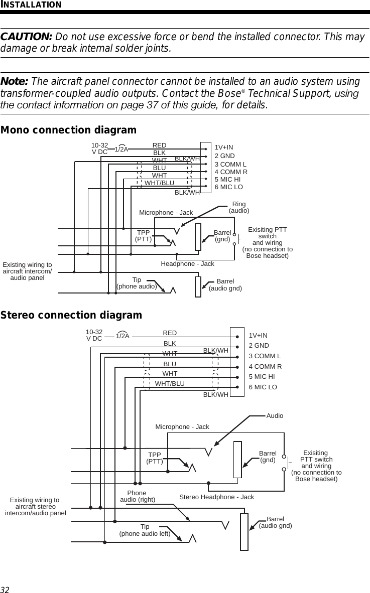 medium resolution of bose a20 wiring diagram