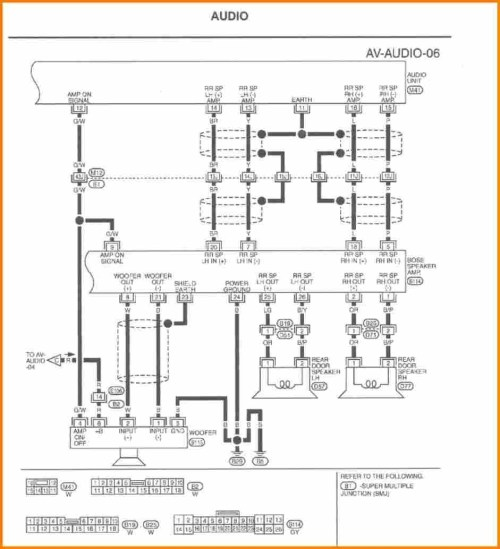 small resolution of bose acoustimass 10 wiring diagram