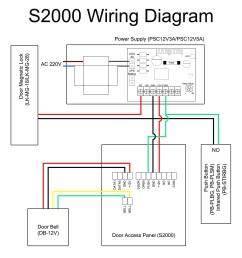 bose acoustimass wiring diagram wiring diagram ac samsung new cmos camera wiring diagram cinema paradiso [ 2479 x 2100 Pixel ]