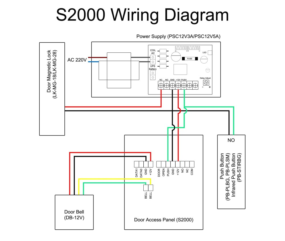 medium resolution of bose acoustimass wiring diagram wiring diagram ac samsung new cmos camera wiring diagram cinema paradiso