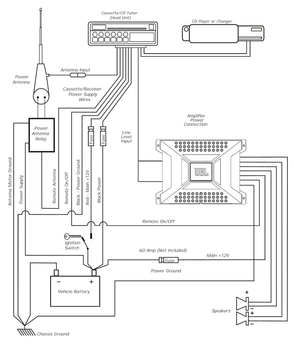 medium resolution of bose acoustimass wiring diagram wiring diagram for bose car audio valid wiring diagram bose amp