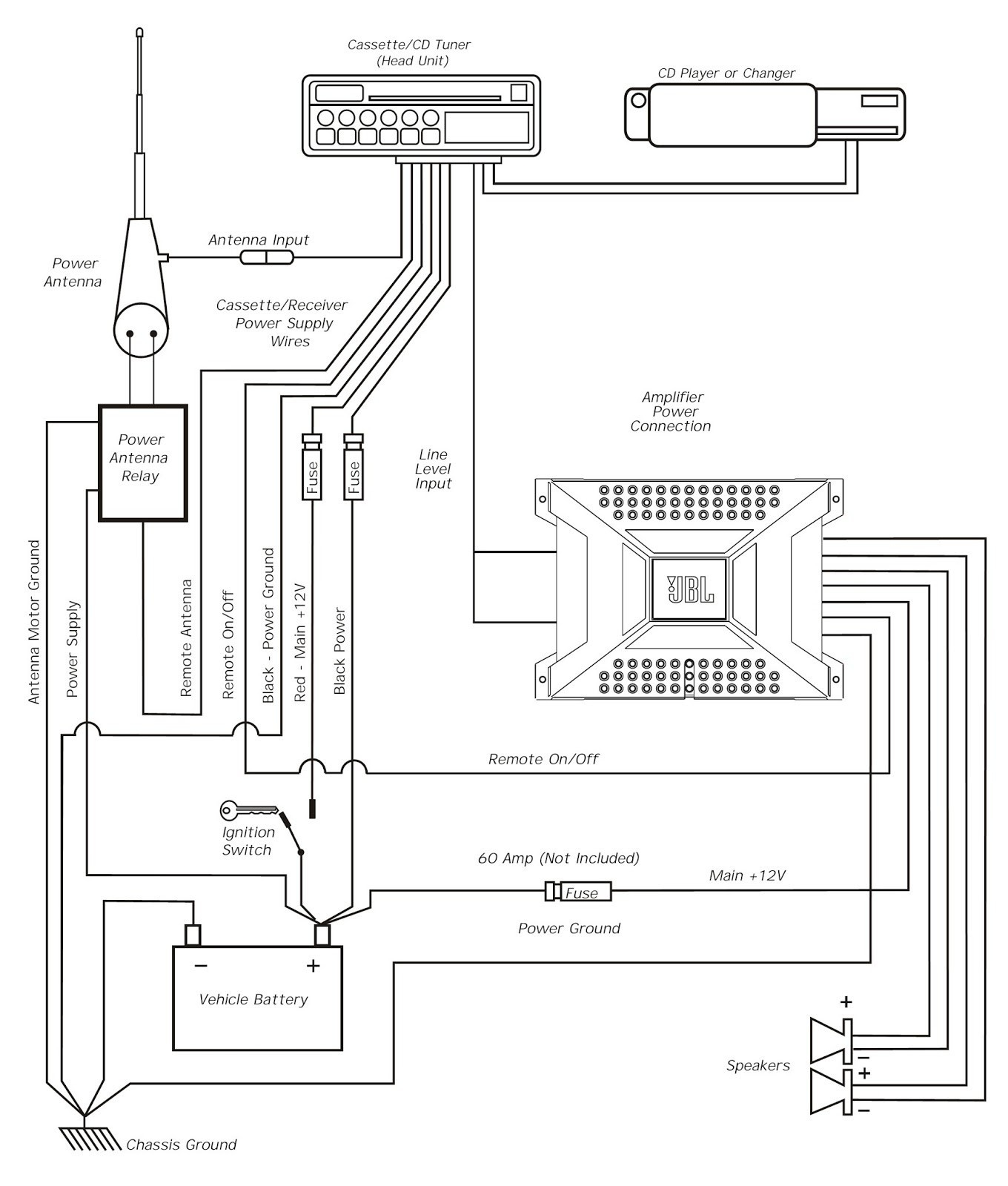 hight resolution of bose acoustimass wiring diagram wiring diagram for bose car audio valid wiring diagram bose amp