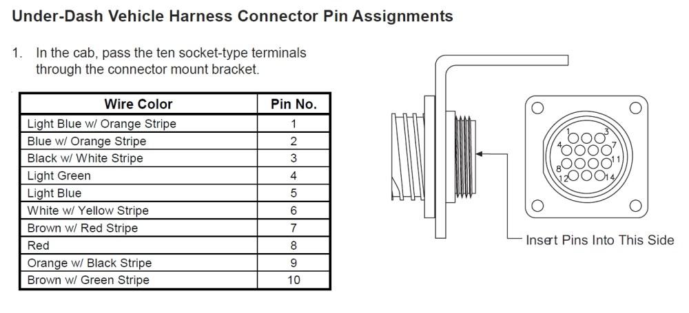 medium resolution of boss plow controller wiring diagram boss snow plow wiring diagram wiring diagram and 15c