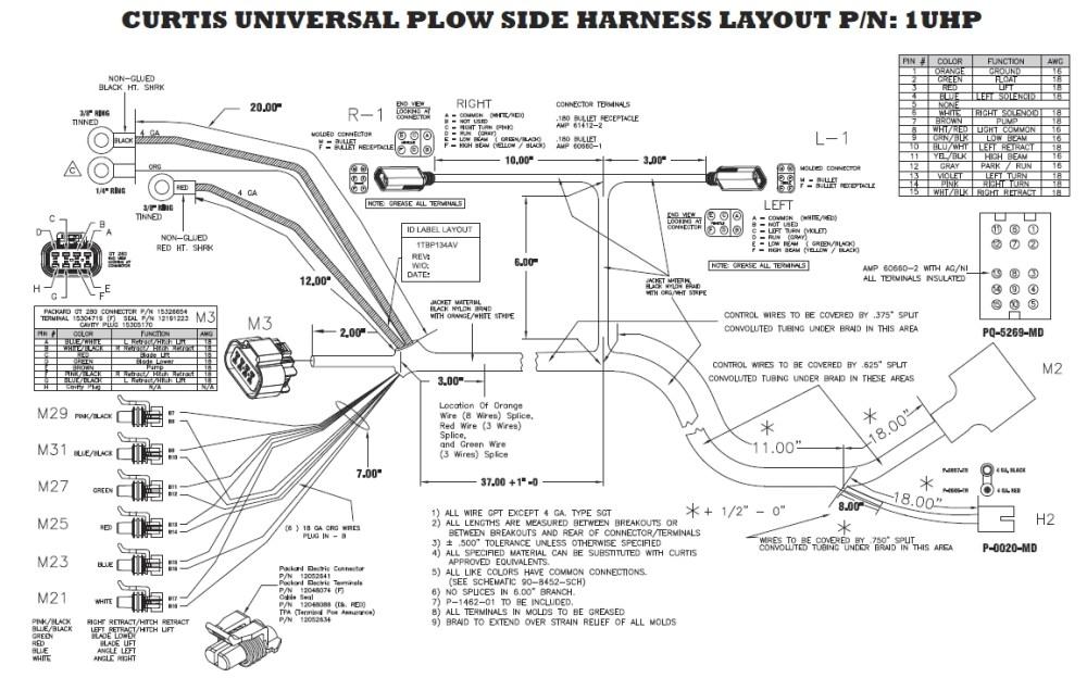 medium resolution of boss plow wiring schematic schema wiring diagramboss plow wiring schematic free wiring diagram boss plow wiring