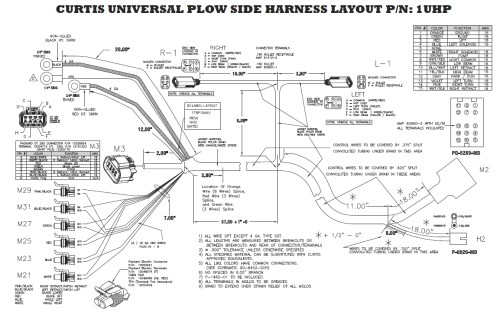 small resolution of boss plow wiring schematic schema wiring diagramboss plow wiring schematic free wiring diagram boss plow wiring