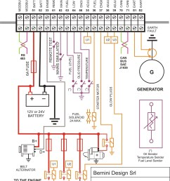 budgit hoist wiring diagram 3 phase distribution board wiring diagram australia refrence colorful rh rccarsusa [ 2387 x 3295 Pixel ]