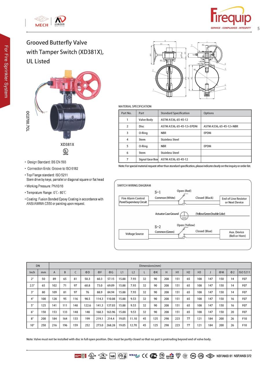 medium resolution of butterfly valve wiring diagram butterfly valve wiring diagram elegant mech valves catalogue simplebooklet 16j