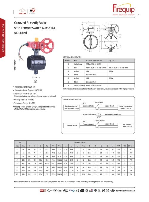 small resolution of butterfly valve wiring diagram butterfly valve wiring diagram elegant mech valves catalogue simplebooklet 16j