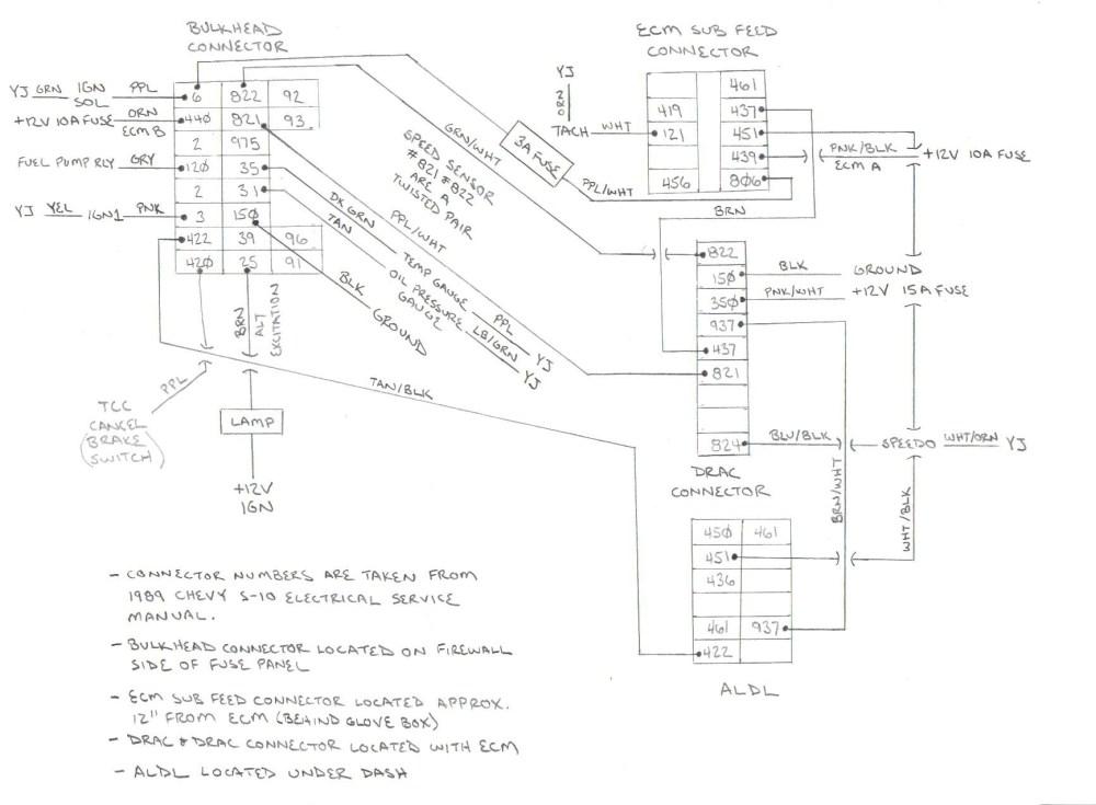 medium resolution of c6 corvette stereo wiring diagram c6 corvette stereo wiring diagram collection luxury 1994 chevy silverado